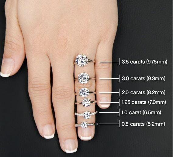 Carat sizes of diamonds